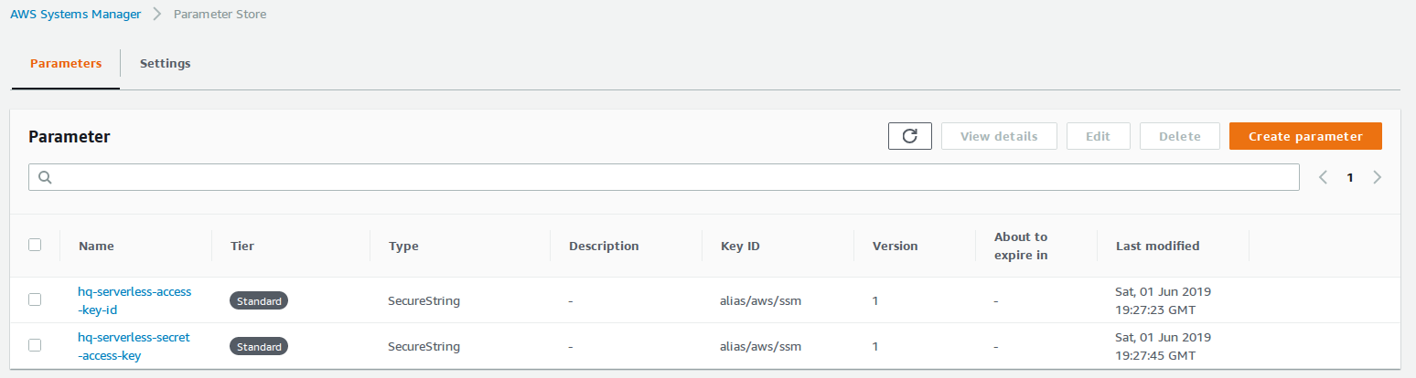 AWS Systems Manager Paramter Store Entries